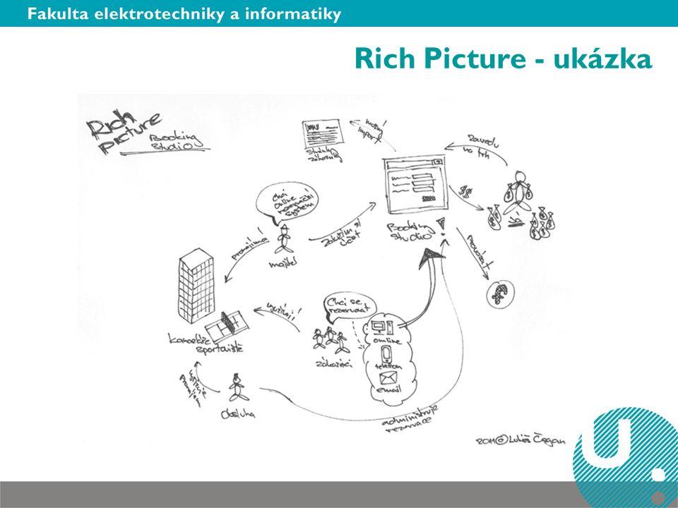 Rich Picture - ukázka