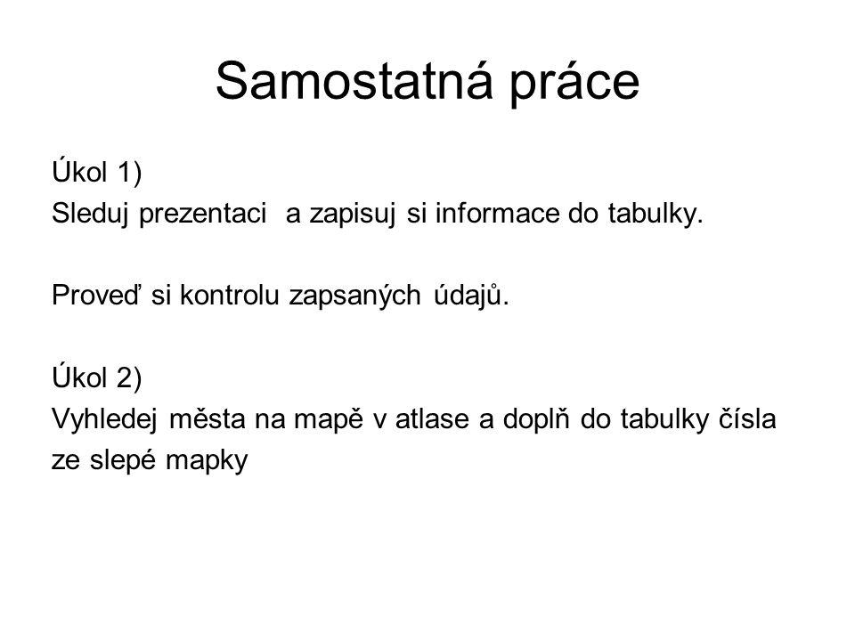 Samostatná práce Úkol 1) Sleduj prezentaci a zapisuj si informace do tabulky.