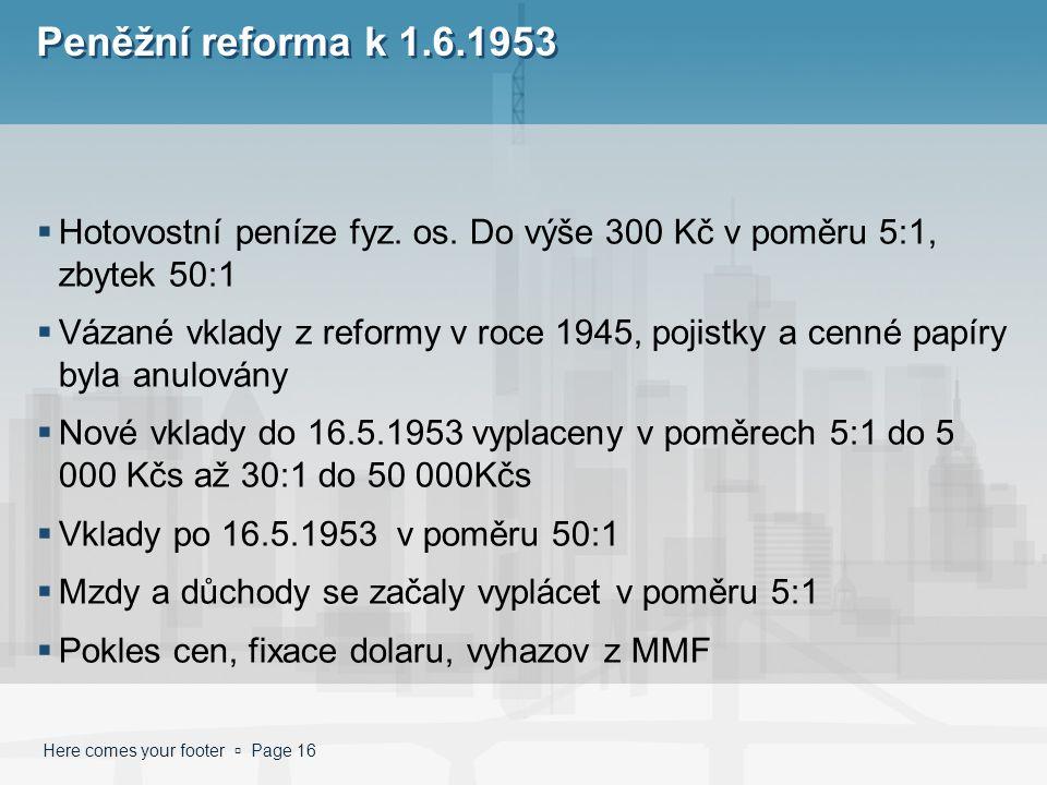 Here comes your footer  Page 16 Peněžní reforma k 1.6.1953  Hotovostní peníze fyz. os. Do výše 300 Kč v poměru 5:1, zbytek 50:1  Vázané vklady z re