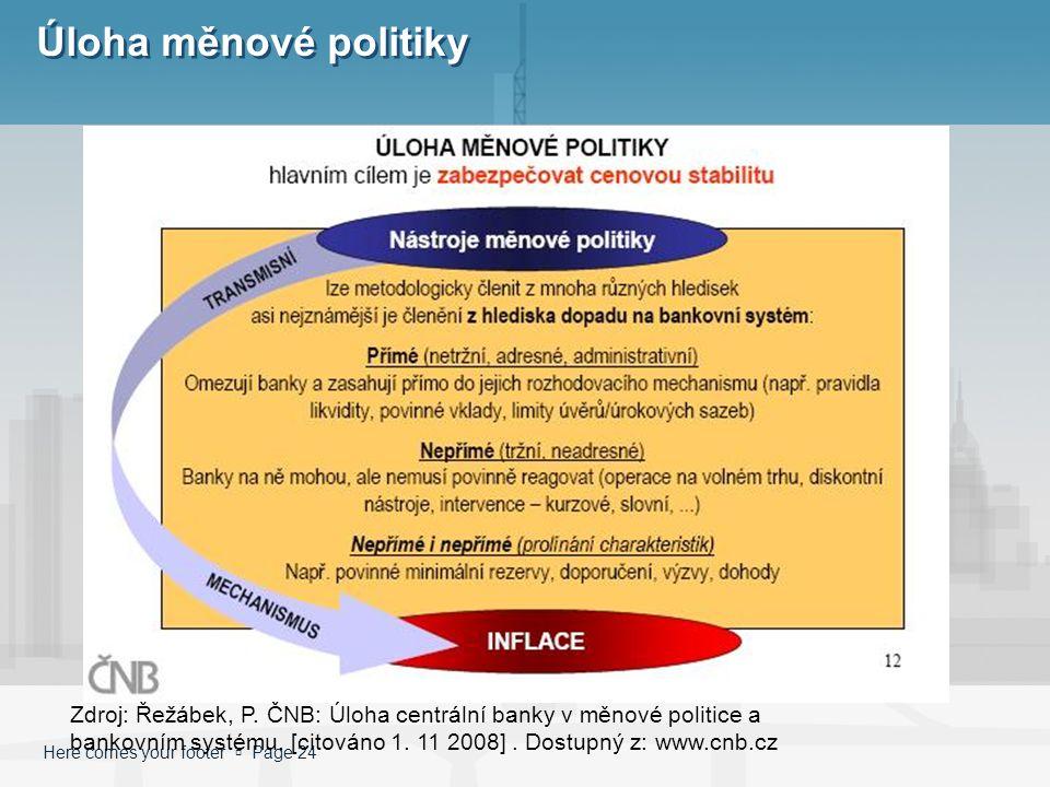 Here comes your footer  Page 24 Úloha měnové politiky Zdroj: Řežábek, P.