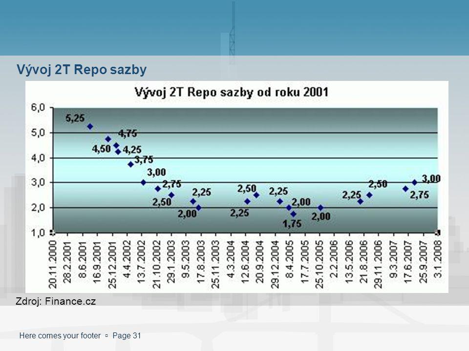 Here comes your footer  Page 31 Zdroj: Finance.cz Vývoj 2T Repo sazby