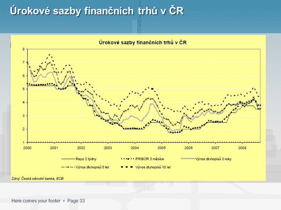 Here comes your footer  Page 33 Úrokové sazby finančních trhů v ČR E