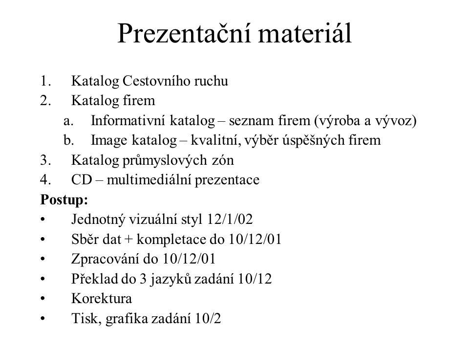 Prezentační materiál 1.Katalog Cestovního ruchu 2.Katalog firem a.Informativní katalog – seznam firem (výroba a vývoz) b.Image katalog – kvalitní, výb
