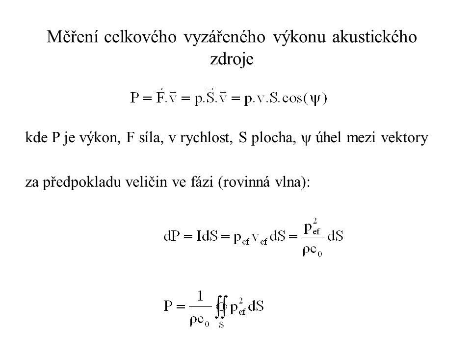 Měření celkového vyzářeného výkonu akustického zdroje za předpokladu veličin ve fázi (rovinná vlna): kde P je výkon, F síla, v rychlost, S plocha,  úhel mezi vektory