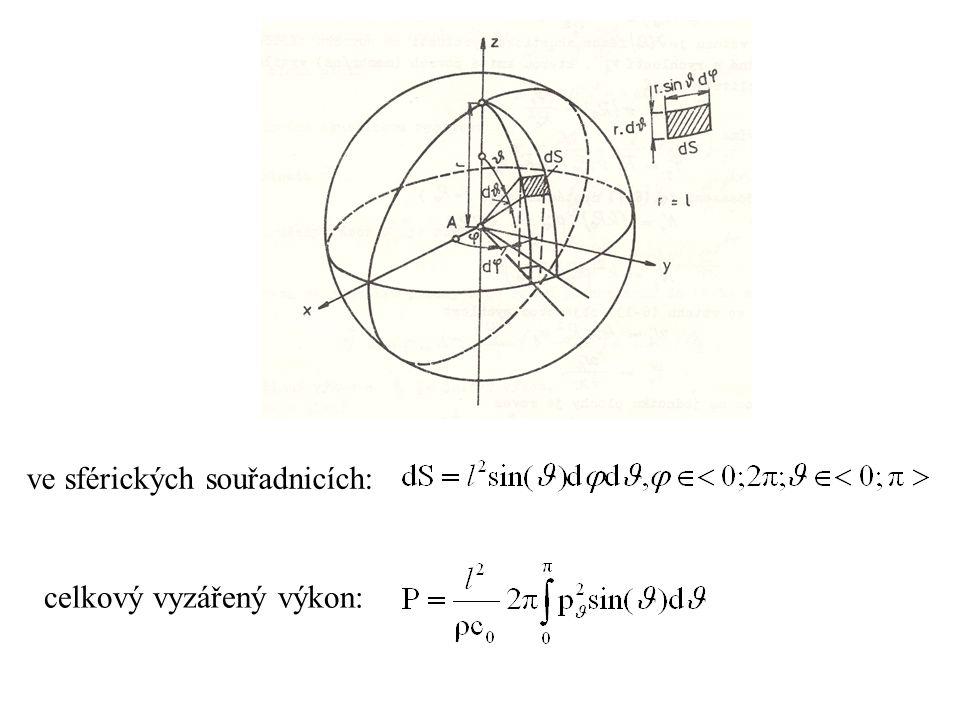 tlak všesměrového vysílače (vysílače 0.
