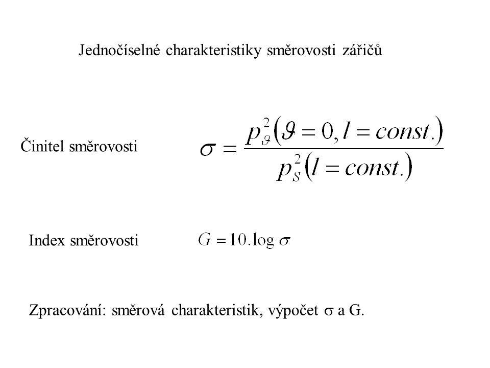 Jednočíselné charakteristiky směrovosti zářičů Činitel směrovosti Index směrovosti Zpracování: směrová charakteristik, výpočet  a G.