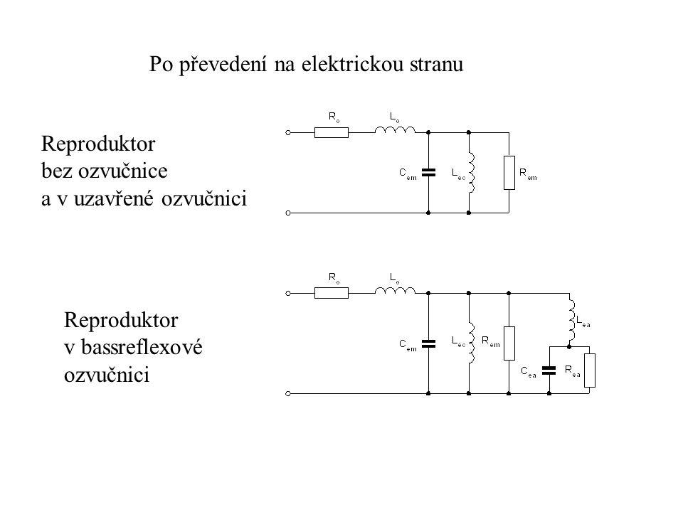 Po převedení na elektrickou stranu Reproduktor bez ozvučnice a v uzavřené ozvučnici Reproduktor v bassreflexové ozvučnici