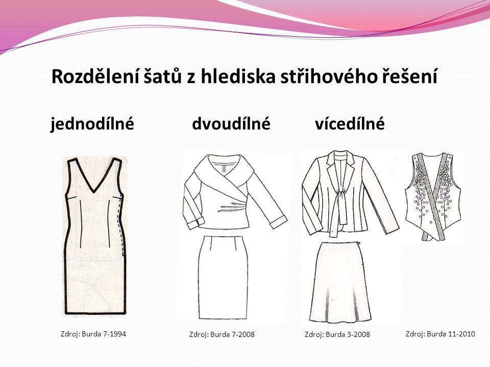 jednodílné dvoudílné vícedílné Rozdělení šatů z hlediska střihového řešení Zdroj: Burda 7-1994 Zdroj: Burda 7-2008 Zdroj: Burda 11-2010 Zdroj: Burda 3-2008
