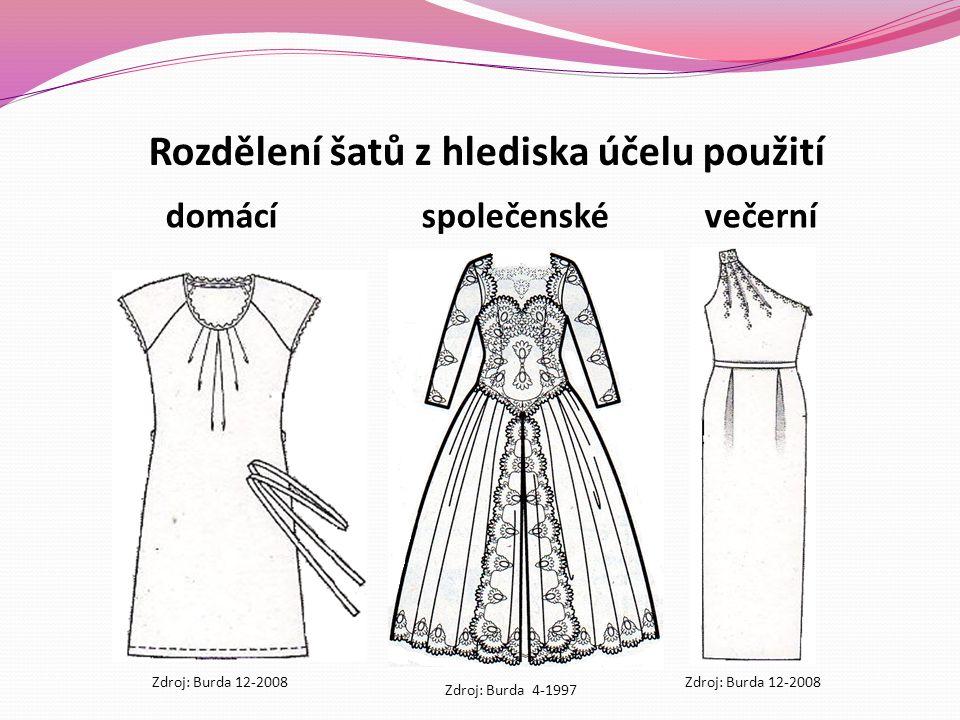 volné polopřiléhavé přiléhavé Rozdělení šatů z hlediska tvaru Zdroj: Burda 7-2011Zdroj: Burda 6-1994Zdroj: Burda 4-1997