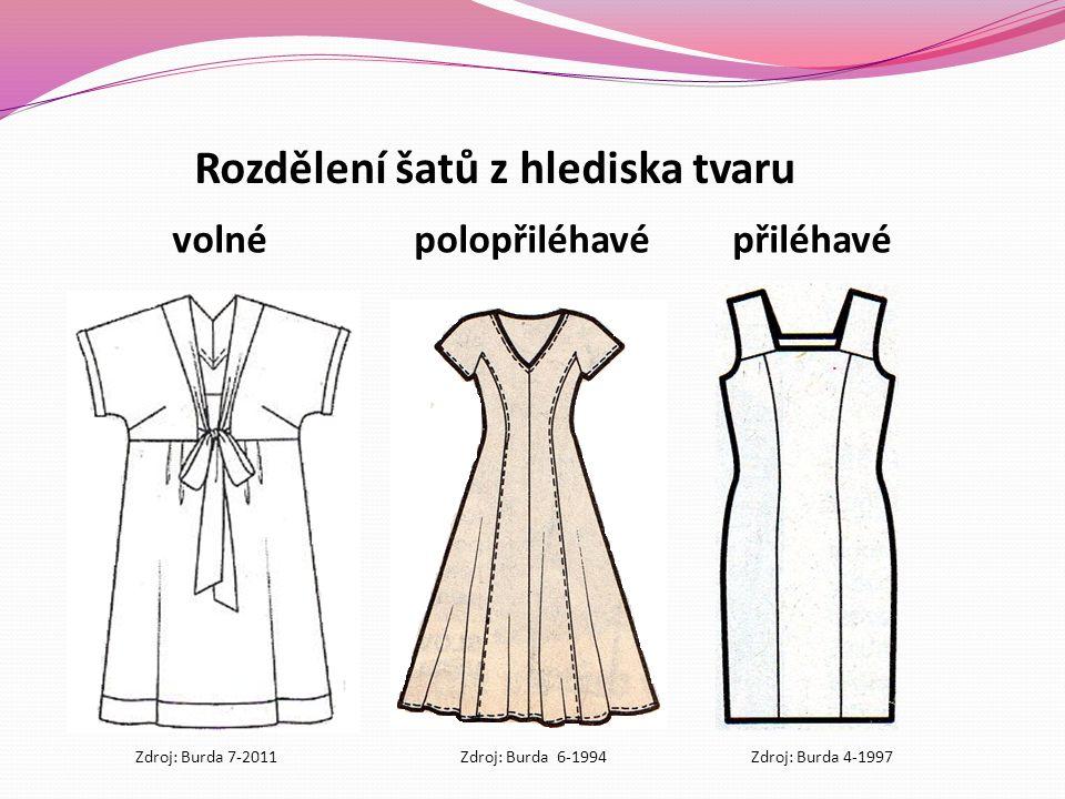 Rozdělení šatů z hlediska siluety princesová HA XV Zdroj: vlastní
