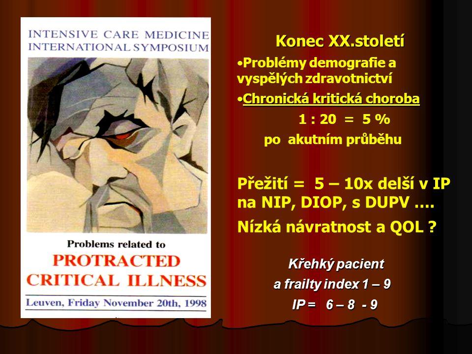 Konec XX.století Problémy demografie a vyspělých zdravotnictví Chronická kritická chorobaChronická kritická choroba 1 : 20 = 5 % po akutním průběhu Přežití = 5 – 10x delší v IP na NIP, DIOP, s DUPV ….