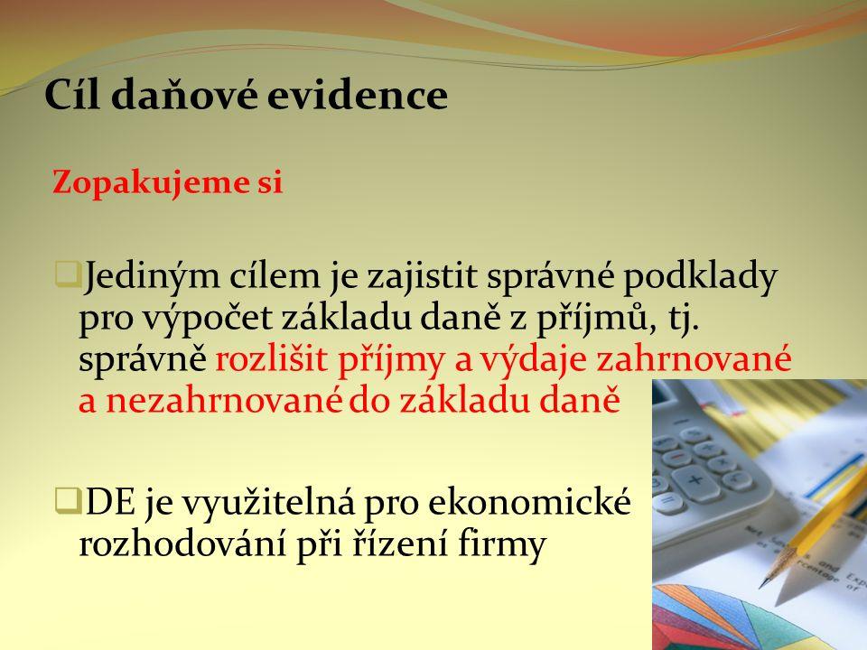 Evidence příjmů a výdajů (Zákon o dani z příjmu) Příjmy zahrnované:  příjmy z prodeje výrobků, zboží a služeb,  příjmy z prodeje majetku, který byl nakoupen pro podnikatelskou činnost a není ve firmě využíván Výdaje zahrnované:  výdaje na nákup materiálu, výrobků, služeb, drobného majetku  výdaje na zabezpečení provozu firmy po technické stránce  výdaje na mzdy zaměstnanců, zdravotního a sociálního pojištění  výdaje na nákup pohonných hmot, kancelářských potřeb atd.