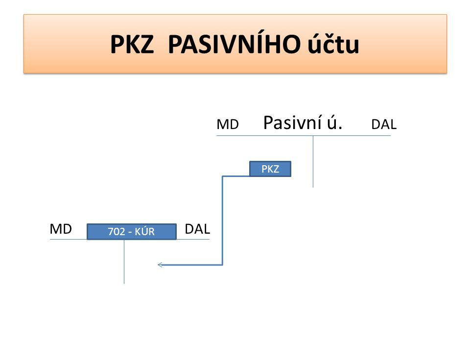 PKZ PASIVNÍHO účtu MD Pasivní ú. DAL MD DAL 702 - KÚR PKZ