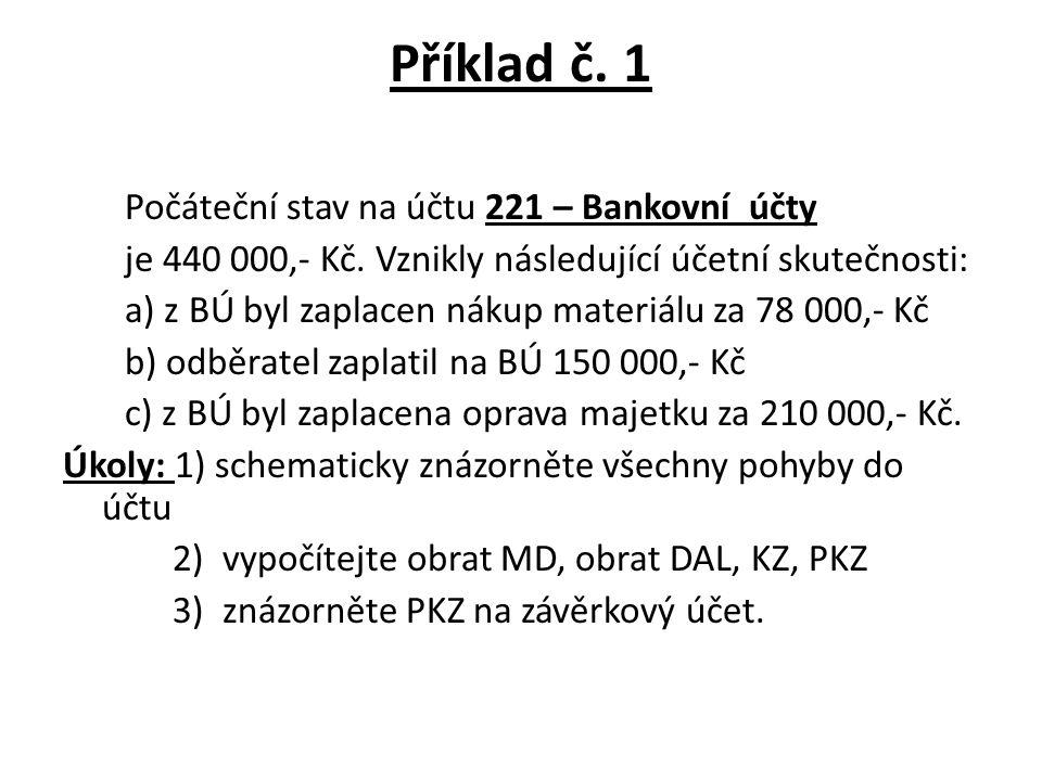 Příklad č. 1 Počáteční stav na účtu 221 – Bankovní účty je 440 000,- Kč.