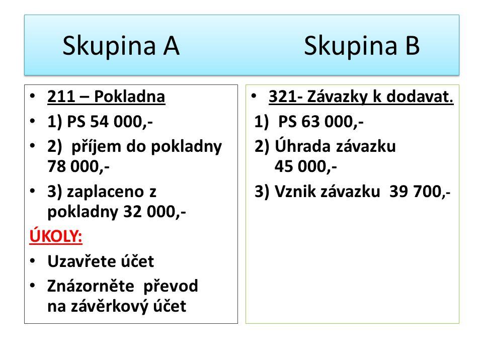 Skupina A Skupina B 211 – Pokladna 1) PS 54 000,- 2) příjem do pokladny 78 000,- 3) zaplaceno z pokladny 32 000,- ÚKOLY: Uzavřete účet Znázorněte převod na závěrkový účet 321- Závazky k dodavat.