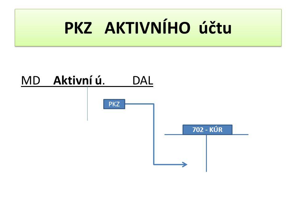 PKZ AKTIVNÍHO účtu MD Aktivní ú. DAL 702 - KÚR PKZ
