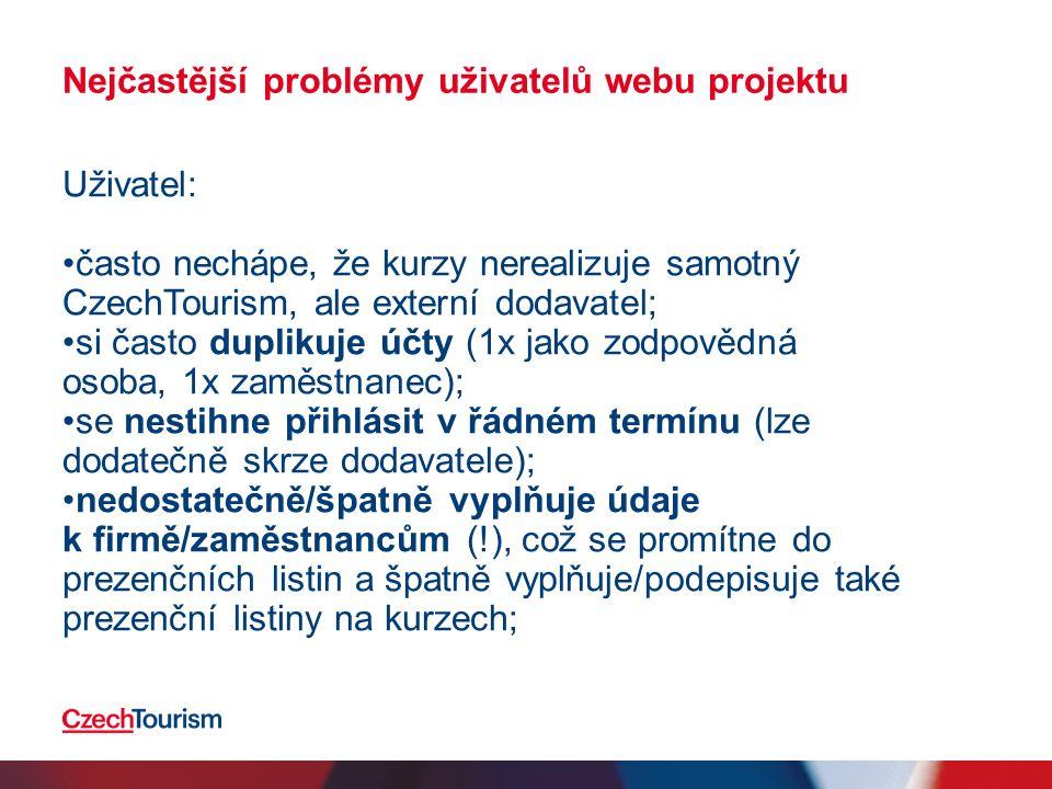 Nejčastější problémy uživatelů webu projektu Uživatel: často nechápe, že kurzy nerealizuje samotný CzechTourism, ale externí dodavatel; si často dupli