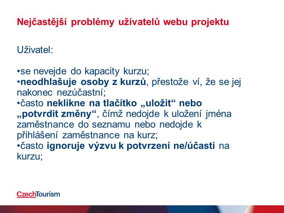 Nejčastější problémy uživatelů webu projektu Uživatel: se nevejde do kapacity kurzu; neodhlašuje osoby z kurzů, přestože ví, že se jej nakonec nezúčas