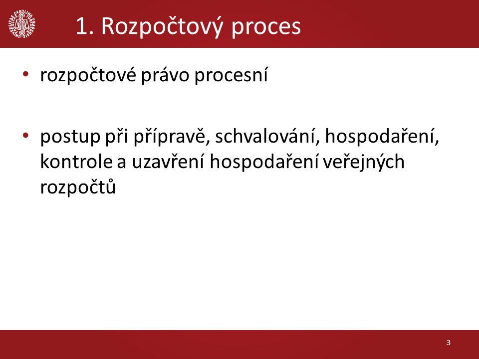 1. Rozpočtový proces rozpočtové právo procesní postup při přípravě, schvalování, hospodaření, kontrole a uzavření hospodaření veřejných rozpočtů 3