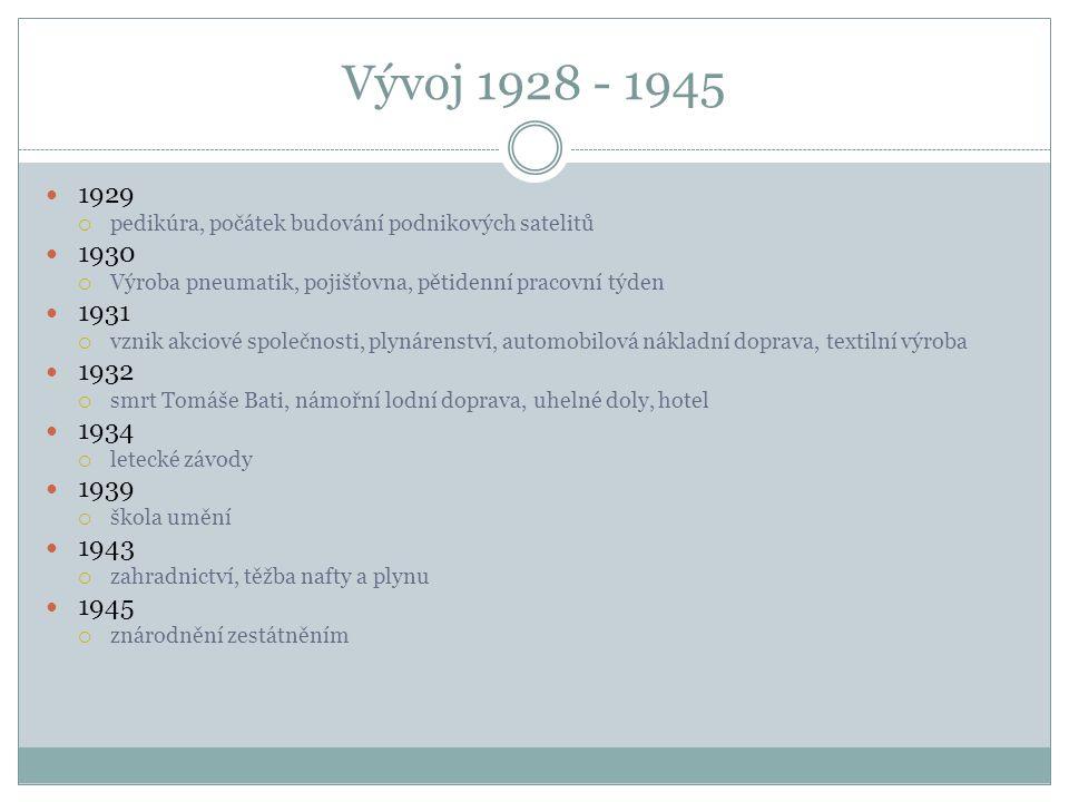 Vývoj 1928 - 1945 1929  pedikúra, počátek budování podnikových satelitů 1930  Výroba pneumatik, pojišťovna, pětidenní pracovní týden 1931  vznik ak