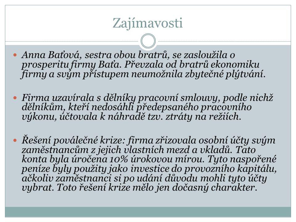 Zajímavosti Anna Baťová, sestra obou bratrů, se zasloužila o prosperitu firmy Baťa. Převzala od bratrů ekonomiku firmy a svým přístupem neumožnila zby