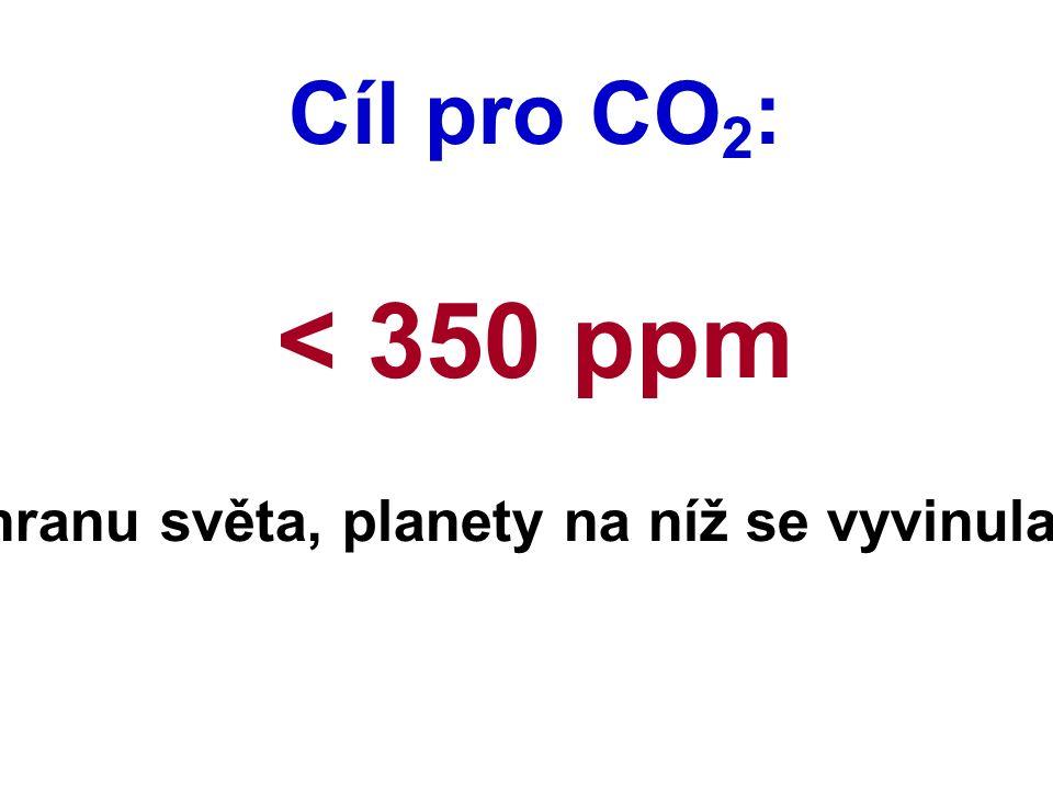Cíl pro CO 2 : < 350 ppm Pro záchranu světa, planety na níž se vyvinula civilizace