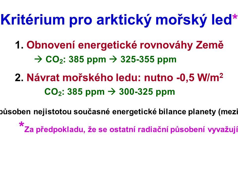 Kritérium pro arktický mořský led* 1. Obnovení energetické rovnováhy Země  CO 2 : 385 ppm  325-355 ppm 2. Návrat mořského ledu: nutno -0,5 W/m 2 CO