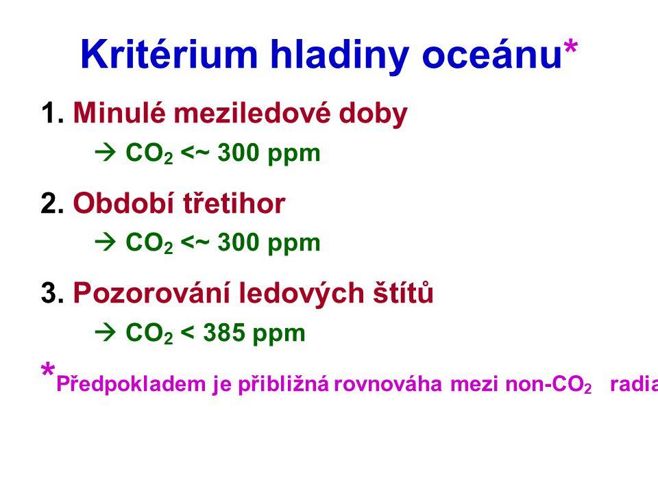 Kritérium hladiny oceánu* 1. Minulé meziledové doby  CO 2 <~ 300 ppm 2.