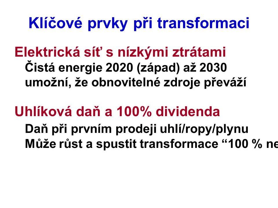 Klíčové prvky při transformaci Elektrická síť s nízkými ztrátami Čistá energie 2020 (západ) až 2030 umožní, že obnovitelné zdroje převáží Uhlíková daň a 100% dividenda Daň při prvním prodeji uhlí/ropy/plynu Může růst a spustit transformace 100 % nebo boj.