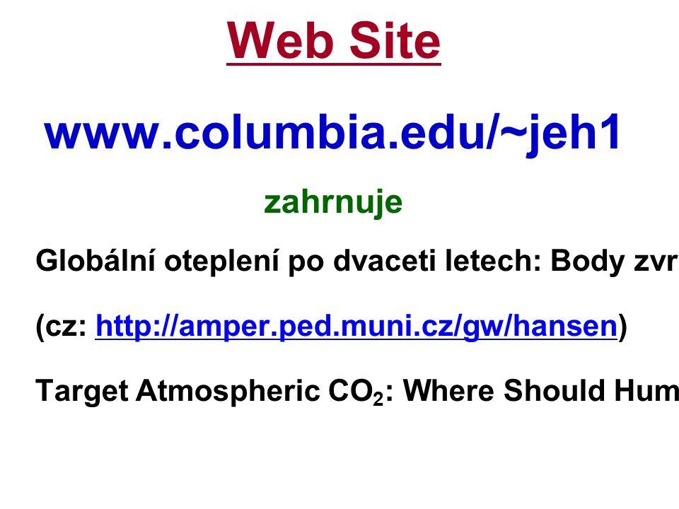 Web Site www.columbia.edu/~jeh1 zahrnuje Globální oteplení po dvaceti letech: Body zvratu nadosah (toto vystoupení) (cz: http://amper.ped.muni.cz/gw/hansen)http://amper.ped.muni.cz/gw/hansen Target Atmospheric CO 2 : Where Should Humanity Aim