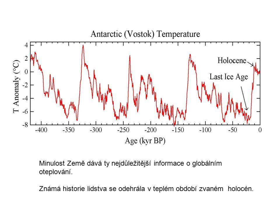 Minulost Země dává ty nejdůležitější informace o globálním oteplování. Známá historie lidstva se odehrála v teplém období zvaném holocén.
