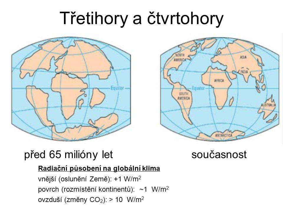 Třetihory a čtvrtohory před 65 milióny letsoučasnost Radiační působení na globální klima vnější (oslunění Země): +1 W/m 2 povrch (rozmístění kontinentů): ~1 W/m 2 ovzduší (změny CO 2 ): > 10 W/m 2