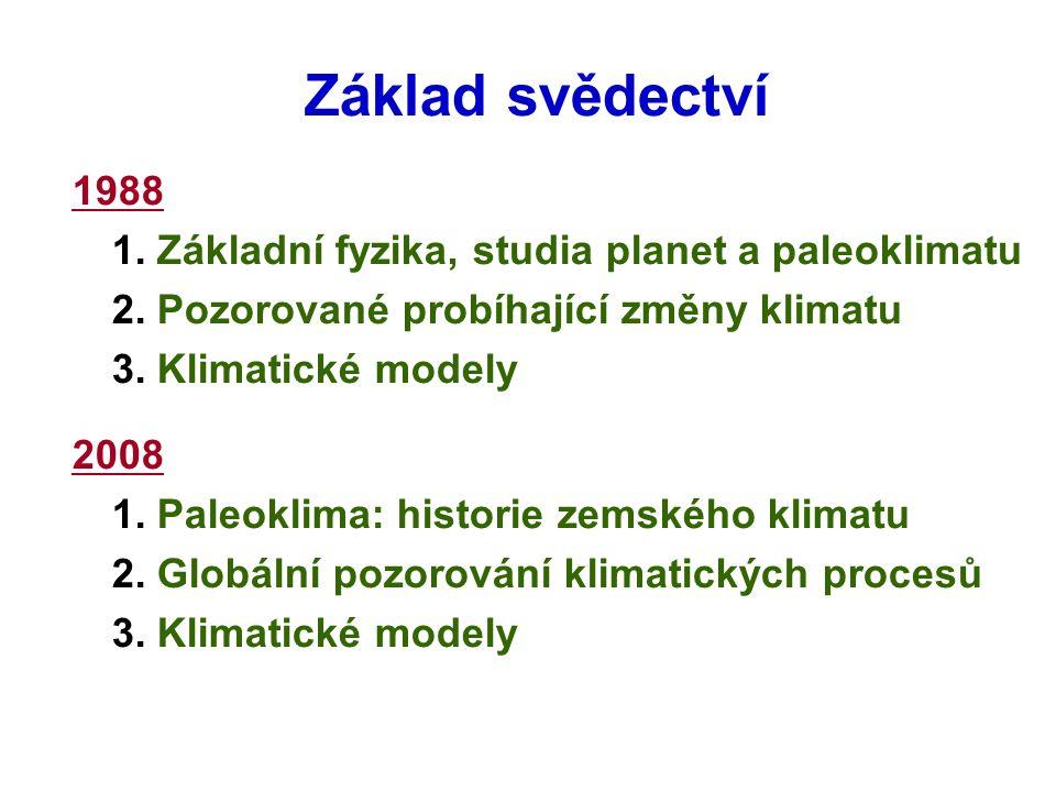 Základ svědectví 1988 1. Základní fyzika, studia planet a paleoklimatu 2.