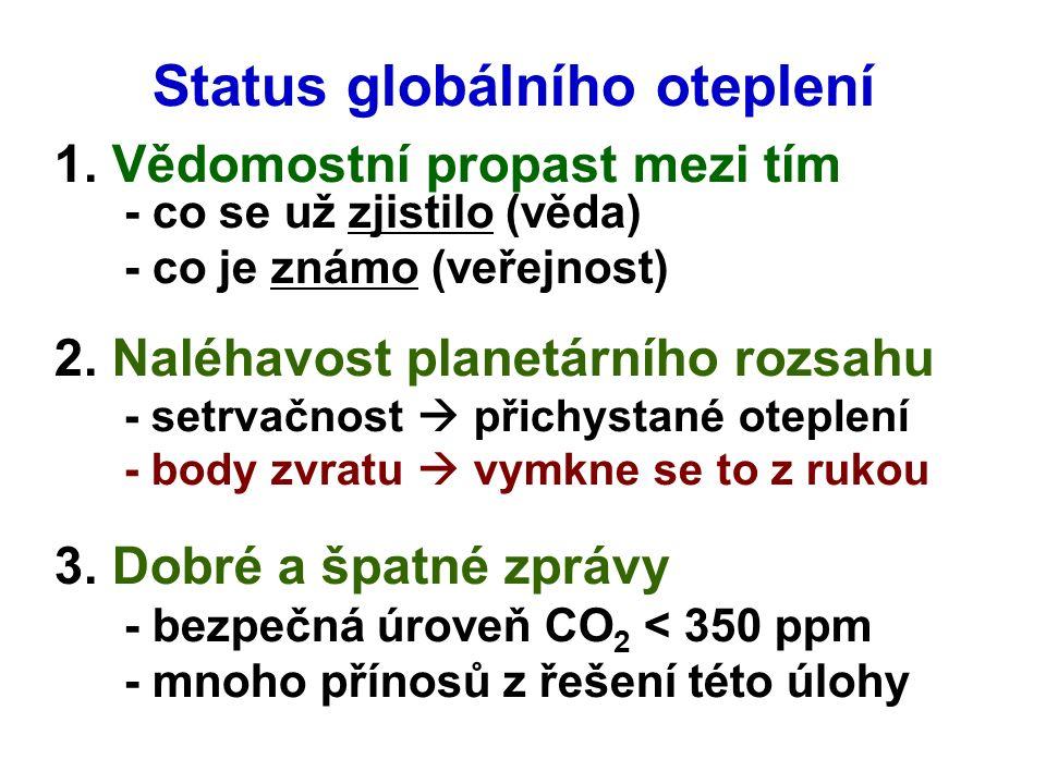 Status globálního oteplení 1. Vědomostní propast mezi tím - co se už zjistilo (věda) - co je známo (veřejnost) 2. Naléhavost planetárního rozsahu - se
