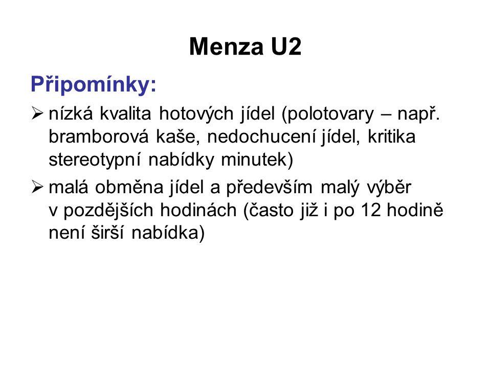 Menza U2 Připomínky:  nízká kvalita hotových jídel (polotovary – např.