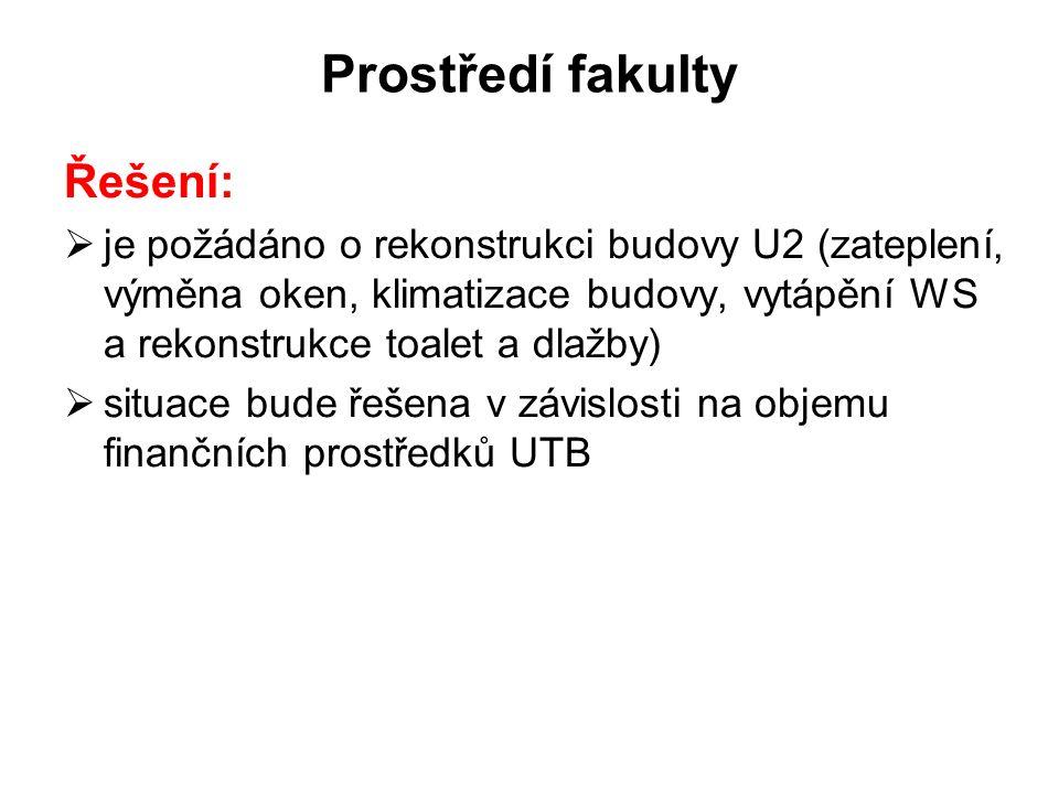 Prostředí fakulty Řešení:  je požádáno o rekonstrukci budovy U2 (zateplení, výměna oken, klimatizace budovy, vytápění WS a rekonstrukce toalet a dlažby)  situace bude řešena v závislosti na objemu finančních prostředků UTB