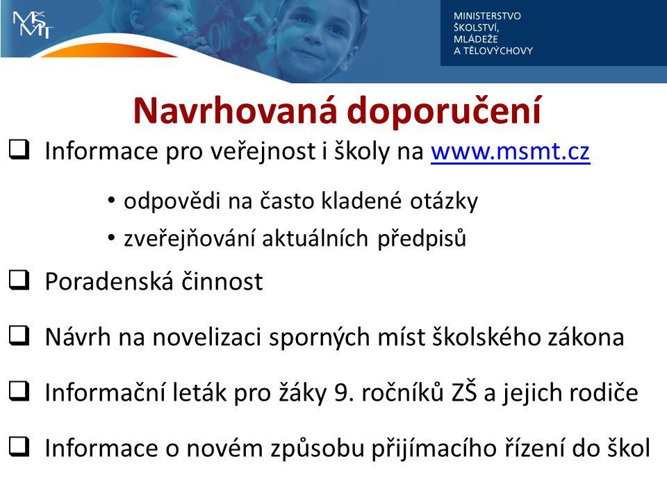 Navrhovaná doporučení  Informace pro veřejnost i školy na www.msmt.czwww.msmt.cz odpovědi na často kladené otázky zveřejňování aktuálních předpisů 