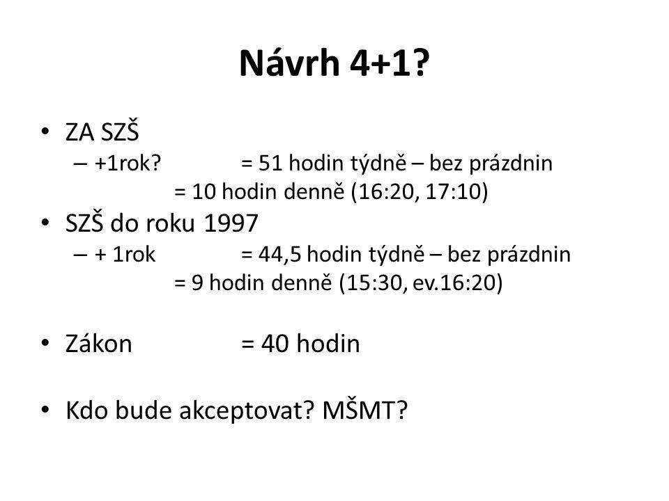 Návrh 4+1. ZA SZŠ – +1rok.
