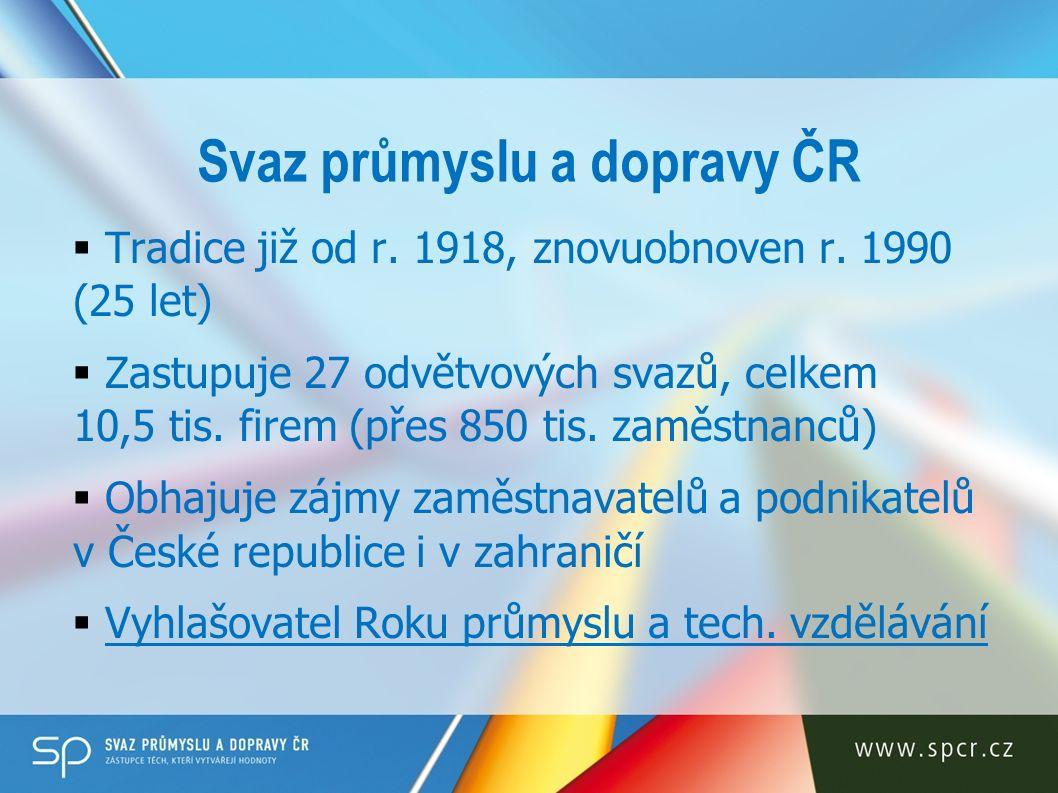 Zdroj dat: Středisko vzdělávací politiky Univerzity Karlovy, 2015 Počty nezaměstnaných absolventů VŠ k 30.