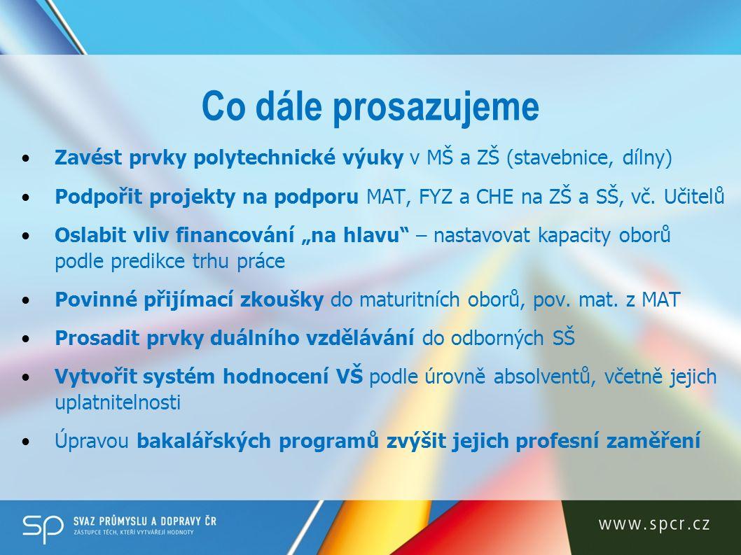 Děkuji vám za pozornost mrathousky@spcr.cz Registrujte svou akci nebo návrh spolupráce na: www.rokprumyslu.eu