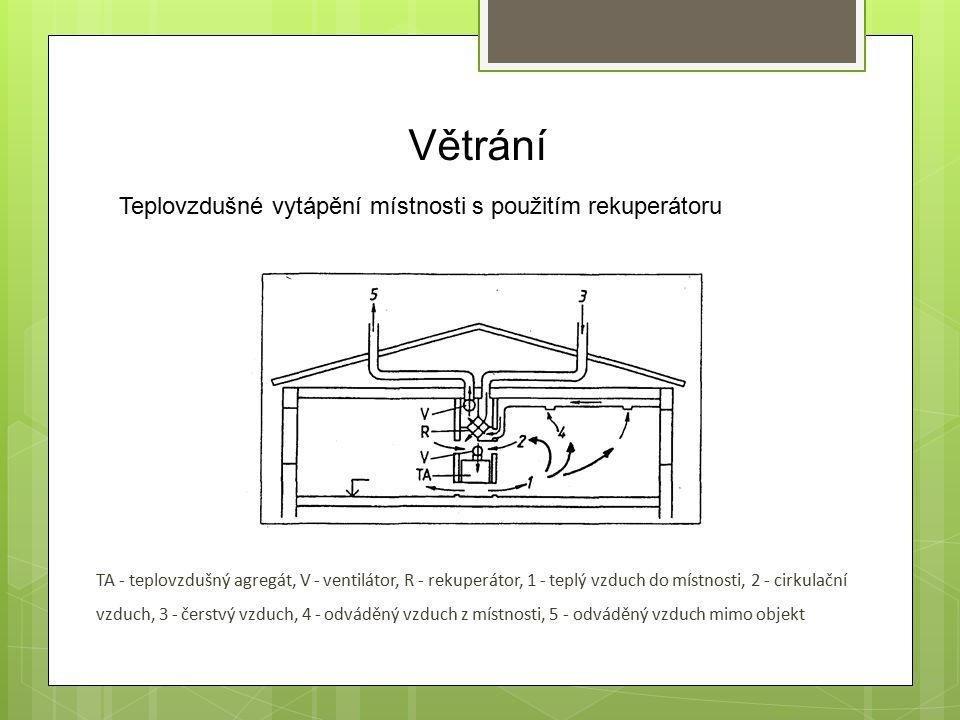 Větrání TA - teplovzdušný agregát, V - ventilátor, R - rekuperátor, 1 - teplý vzduch do místnosti, 2 - cirkulační vzduch, 3 - čerstvý vzduch, 4 - odváděný vzduch z místnosti, 5 - odváděný vzduch mimo objekt Teplovzdušné vytápění místnosti s použitím rekuperátoru