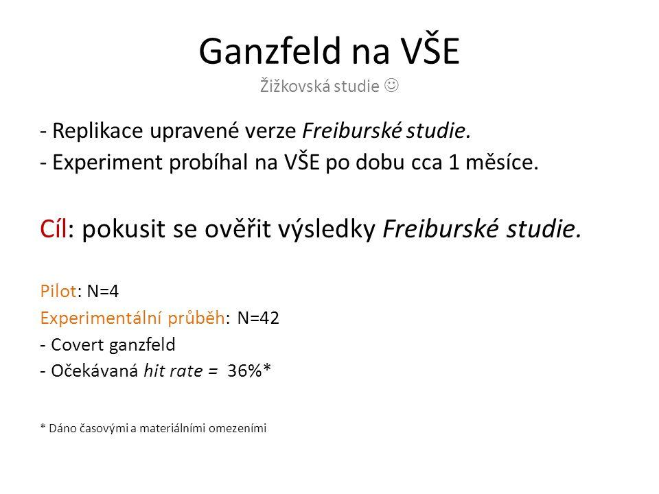 Ganzfeld na VŠE Žižkovská studie - Replikace upravené verze Freiburské studie. - Experiment probíhal na VŠE po dobu cca 1 měsíce. Cíl: pokusit se ověř