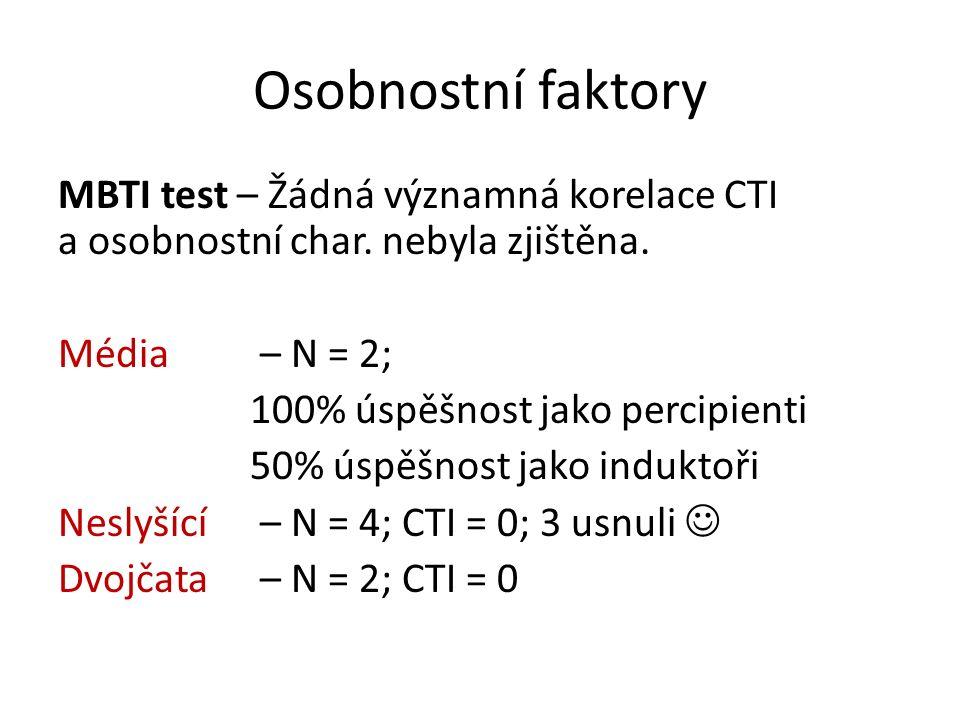 Osobnostní faktory MBTI test – Žádná významná korelace CTI a osobnostní char. nebyla zjištěna. Média – N = 2; 100% úspěšnost jako percipienti 50% úspě