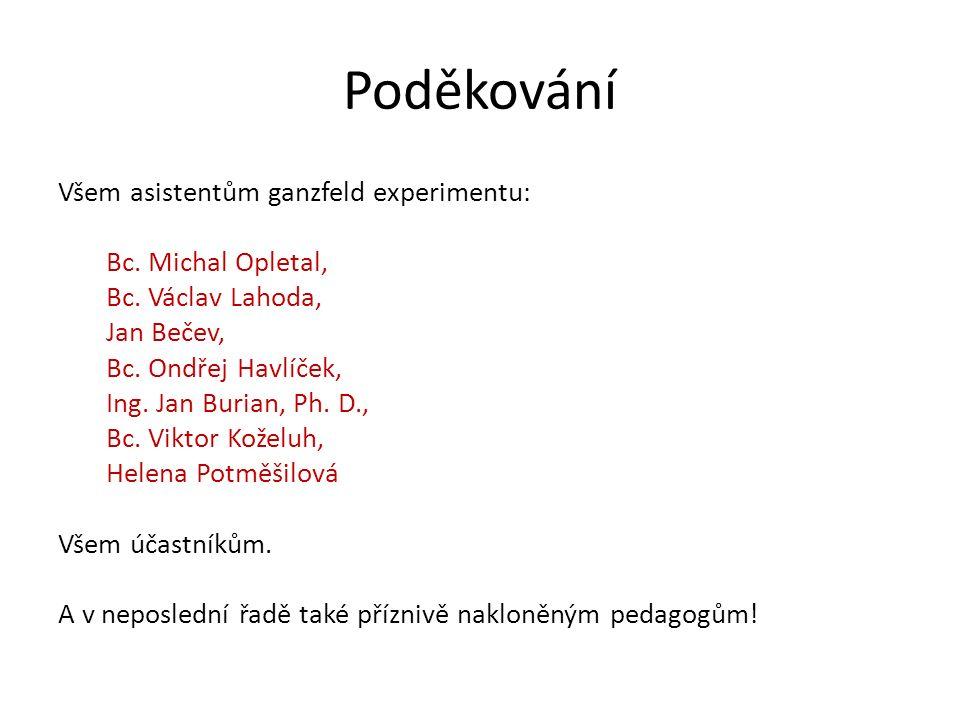 Poděkování Všem asistentům ganzfeld experimentu: Bc. Michal Opletal, Bc. Václav Lahoda, Jan Bečev, Bc. Ondřej Havlíček, Ing. Jan Burian, Ph. D., Bc. V