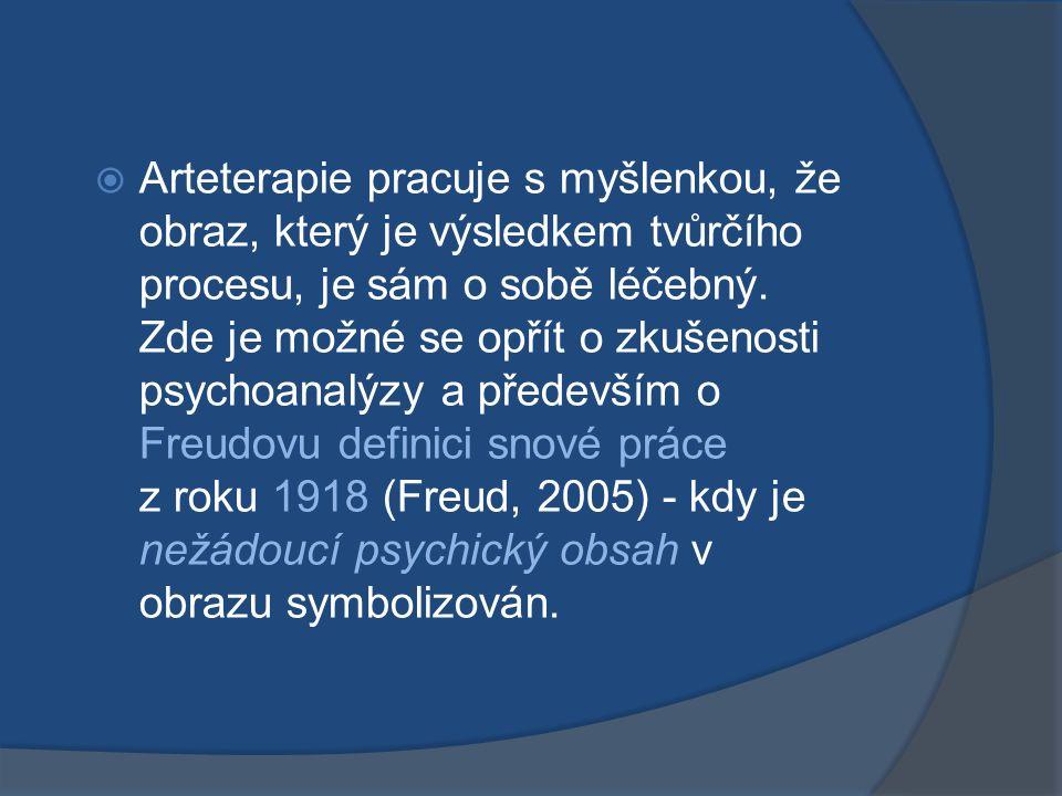  Arteterapie pracuje s myšlenkou, že obraz, který je výsledkem tvůrčího procesu, je sám o sobě léčebný. Zde je možné se opřít o zkušenosti psychoanal