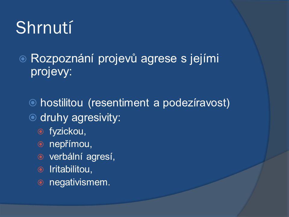 Shrnutí  Rozpoznání projevů agrese s jejími projevy:  hostilitou (resentiment a podezíravost)  druhy agresivity:  fyzickou,  nepřímou,  verbální