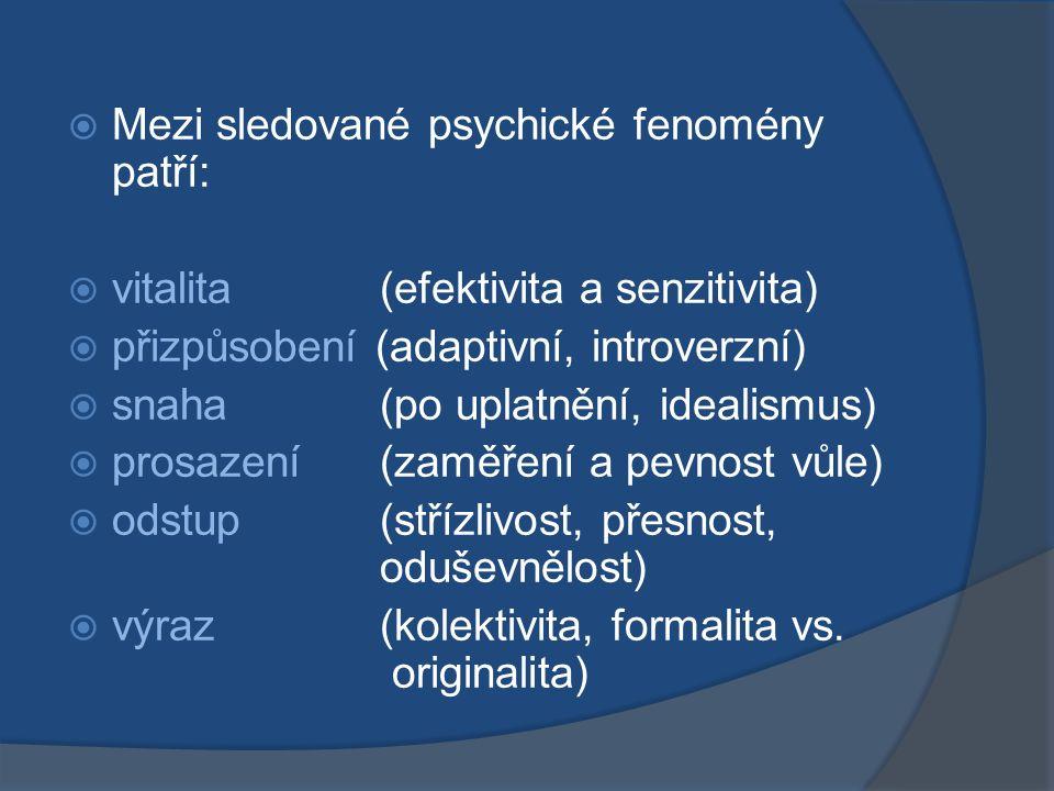  Mezi sledované psychické fenomény patří:  vitalita (efektivita a senzitivita)  přizpůsobení (adaptivní, introverzní)  snaha (po uplatnění, idealismus)  prosazení (zaměření a pevnost vůle)  odstup (střízlivost, přesnost, oduševnělost)  výraz (kolektivita, formalita vs.