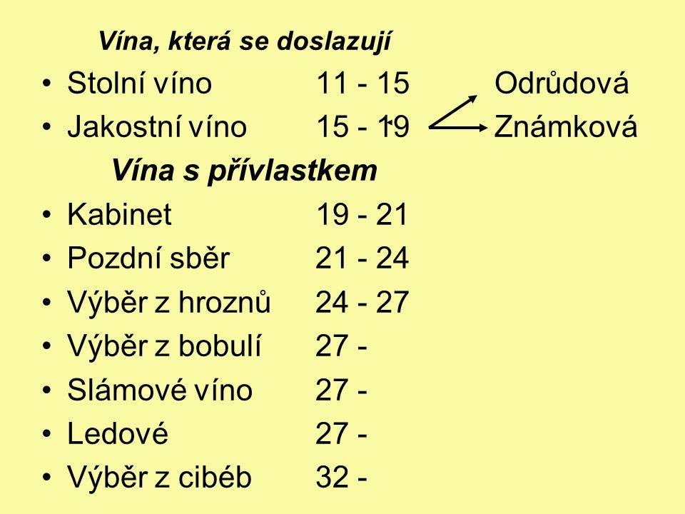 Vína, která se doslazují Stolní víno11 - 15 Odrůdová Jakostní víno15 - 19 Známková Vína s přívlastkem Kabinet19 - 21 Pozdní sběr21 - 24 Výběr z hroznů24 - 27 Výběr z bobulí27 - Slámové víno27 - Ledové27 - Výběr z cibéb32 -