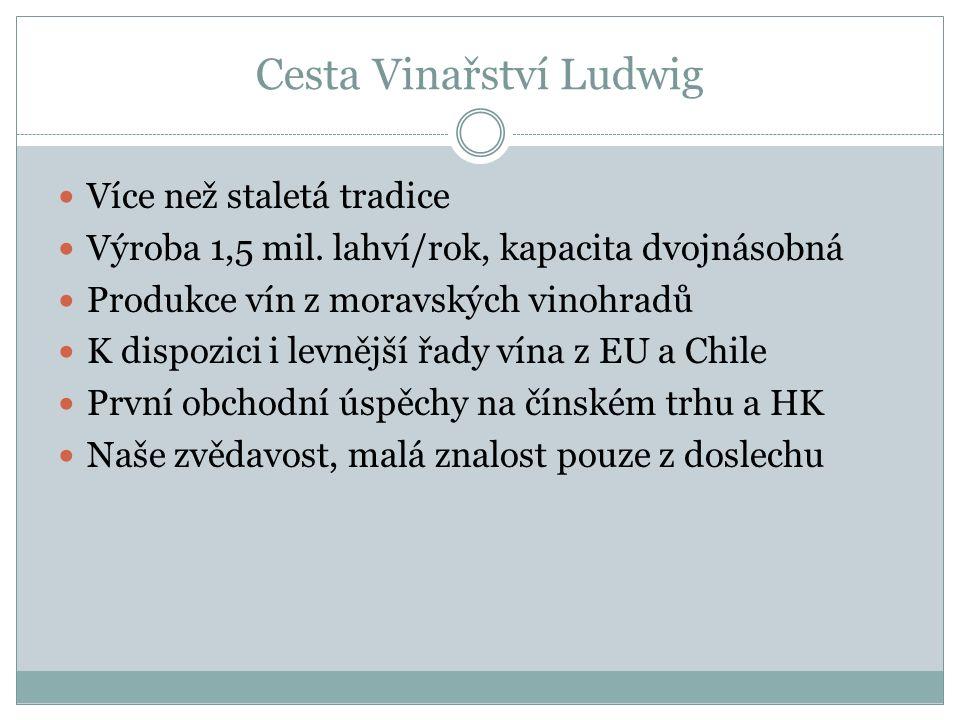 Cesta Vinařství Ludwig Více než staletá tradice Výroba 1,5 mil.