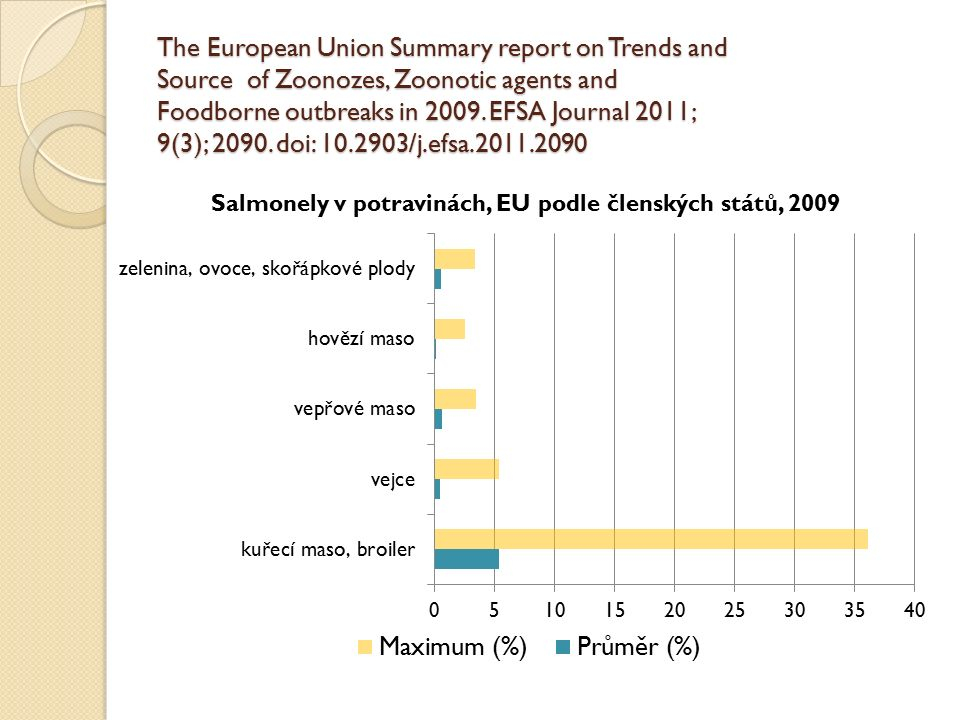 The European Union Summary report on Trends and Source of Zoonozes, Zoonotic agents and Foodborne outbreaks in 2009.